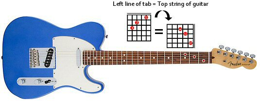 chord tab